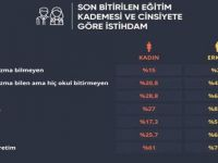 İstanbul sözleşmesinden vazgeçmeyeceğiz