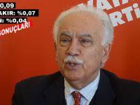 Perinçek'ten kayyum kararı sonrası açıklama: HDP kapatılmalı