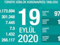 Türkiye'de son 24 saatte koronadan 68 kişi öldü