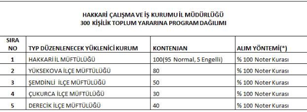 iskur-001.jpg